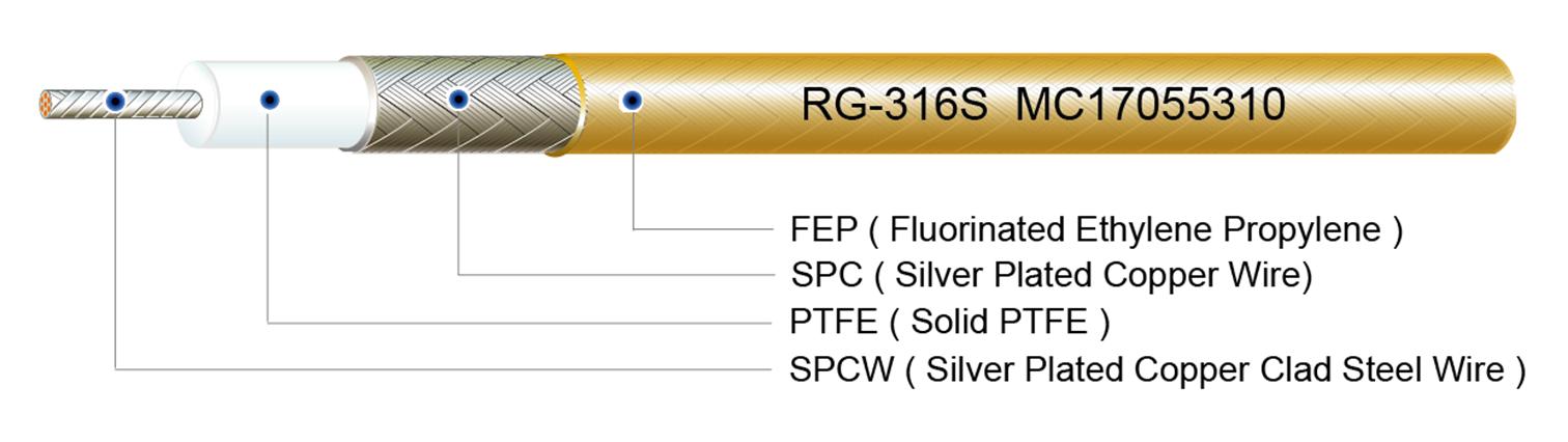 RF Coaxial Cable, MIL-C-17, MIL-DTL-17, Single Braid Flexible ...