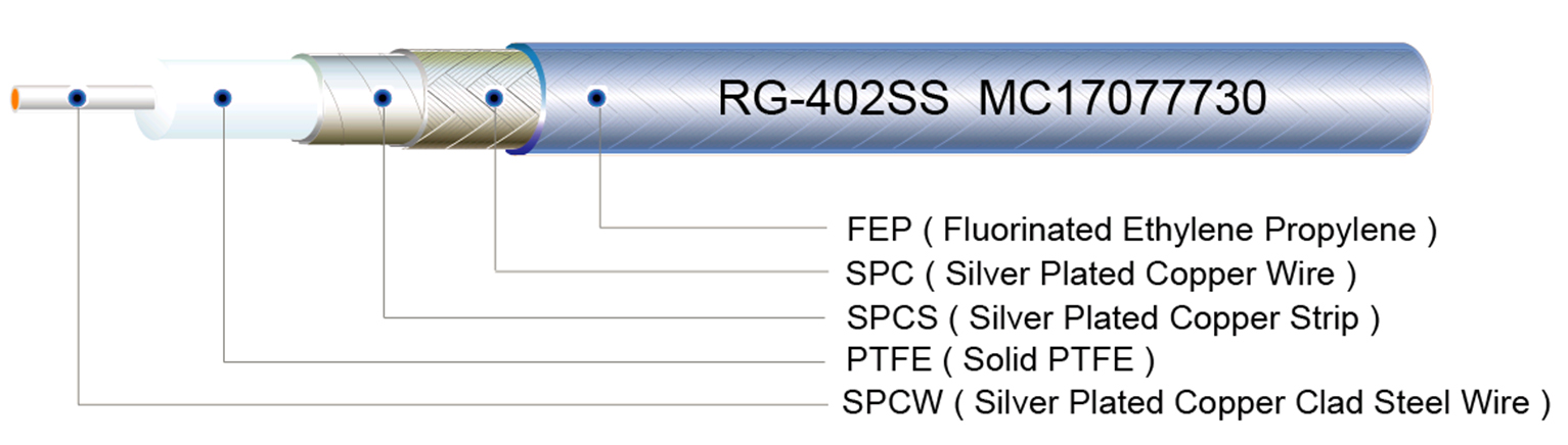 3 Meter Length Cable Package Of Quot Llc Mua210st